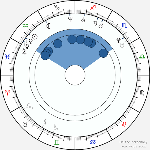 Melissa Satta wikipedie, horoscope, astrology, instagram