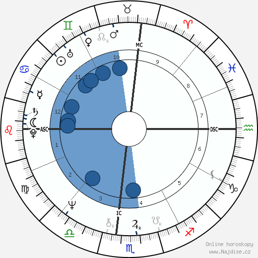Meredith Baxter wikipedie, horoscope, astrology, instagram
