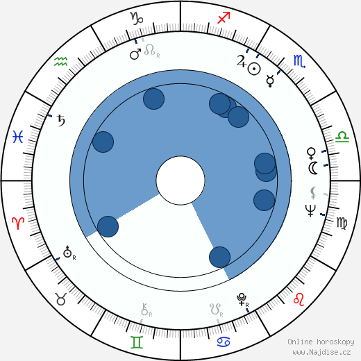 Michael Chapman wikipedie, horoscope, astrology, instagram