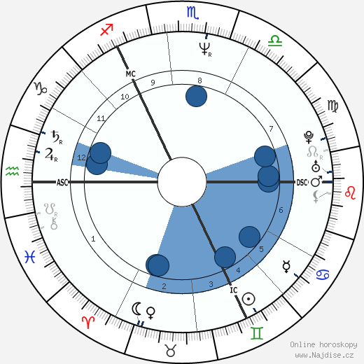 Michael J. Fox wikipedie, horoscope, astrology, instagram