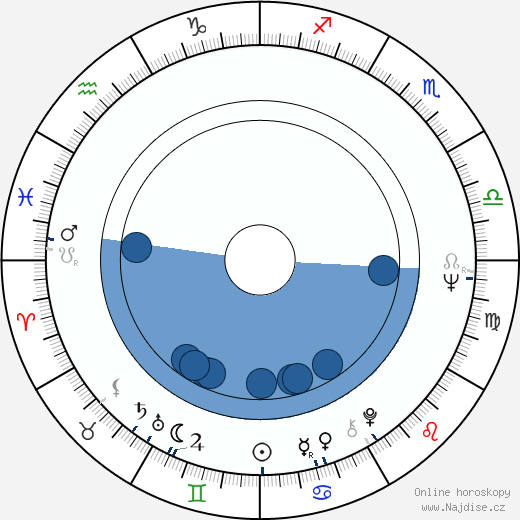 Michael Lerner wikipedie, horoscope, astrology, instagram