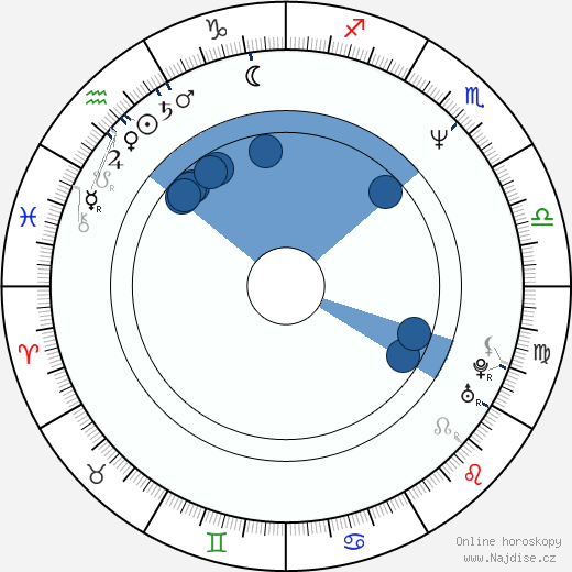 Michael T. Weiss wikipedie, horoscope, astrology, instagram