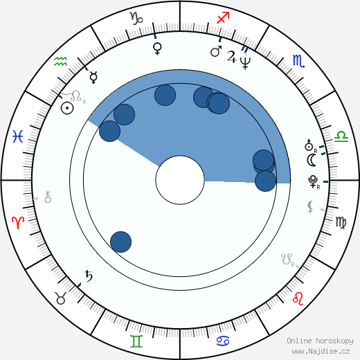 Michael Weaver wikipedie, horoscope, astrology, instagram