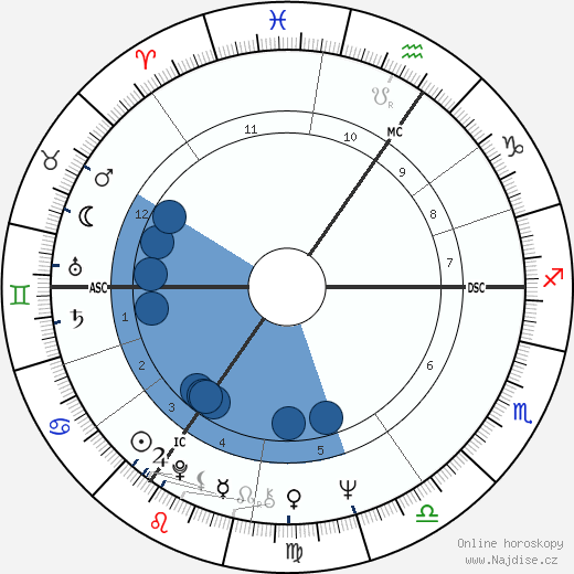 Mick Jagger wikipedie, horoscope, astrology, instagram