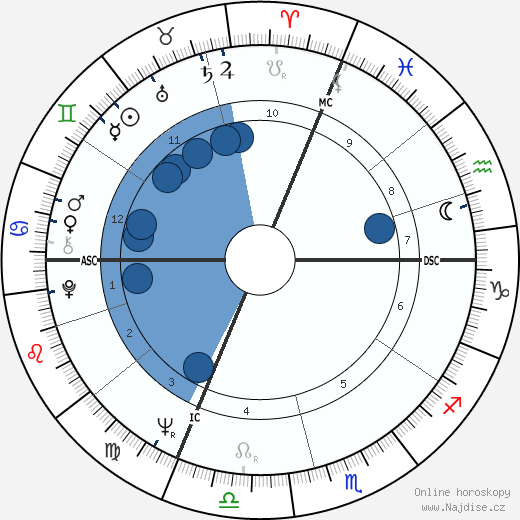 Monique Gagnon-Tremblay wikipedie, horoscope, astrology, instagram