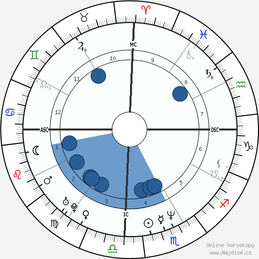 Mouss Diouf wikipedie, horoscope, astrology, instagram