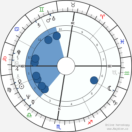 Neale Donald Walsch wikipedie, horoscope, astrology, instagram