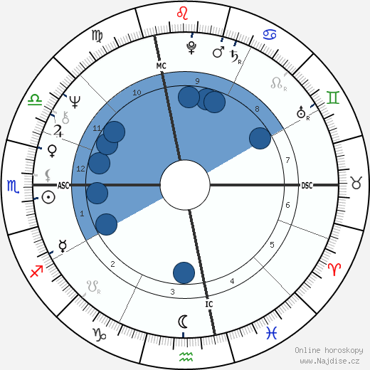 Neil Young wikipedie, horoscope, astrology, instagram