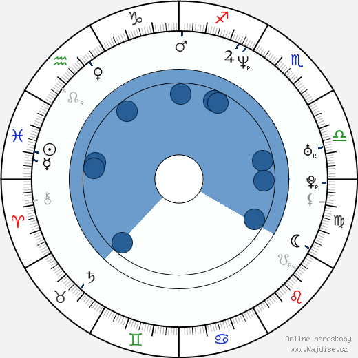 Ni Yan wikipedie, horoscope, astrology, instagram