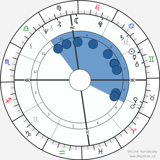 Nicola Pagett wikipedie, horoscope, astrology, instagram
