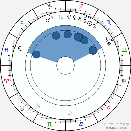 Nicolás D'Agostino wikipedie, horoscope, astrology, instagram