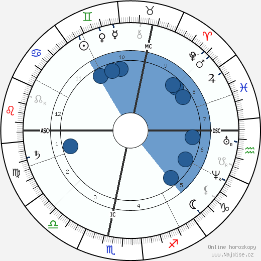Nikolaus Otto wikipedie, horoscope, astrology, instagram