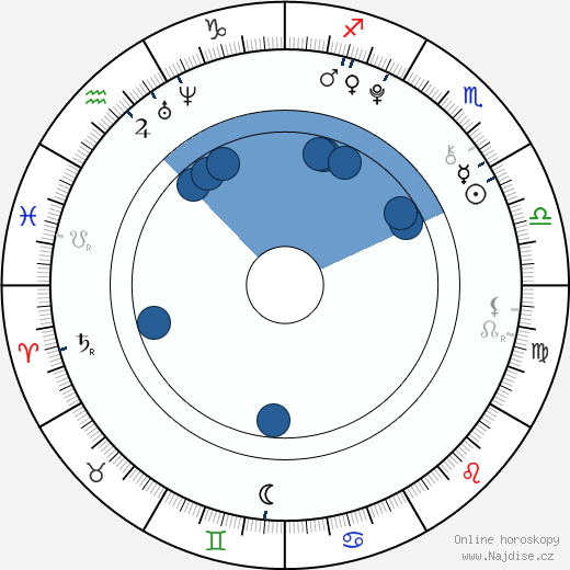 Oceane Martin wikipedie, horoscope, astrology, instagram
