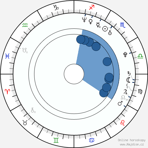 Olga Kurylenko wikipedie, horoscope, astrology, instagram