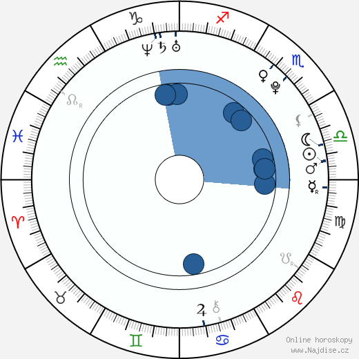 Ondřej Šedivý wikipedie, horoscope, astrology, instagram