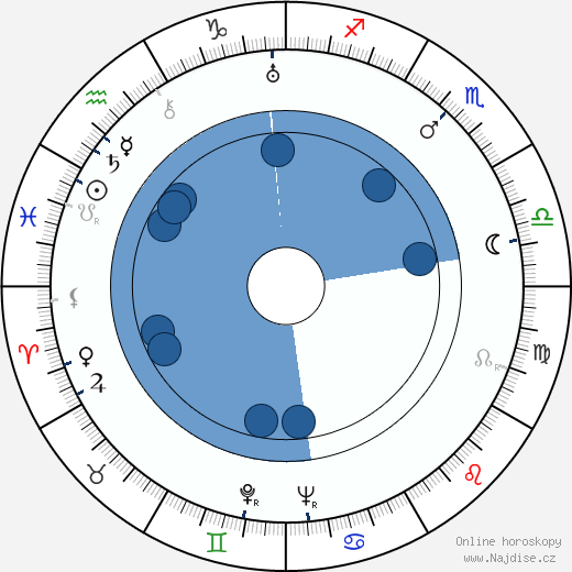 Onni Elo wikipedie, horoscope, astrology, instagram
