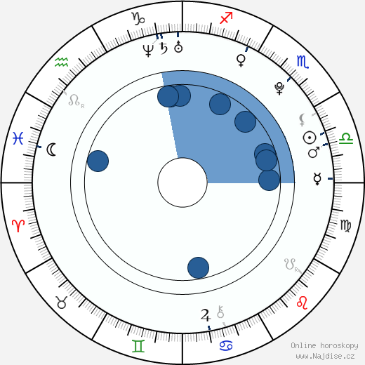 Orry Jackson wikipedie, horoscope, astrology, instagram