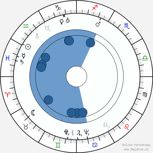 Oscar Brodney wikipedie, horoscope, astrology, instagram