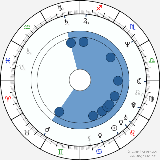 Otakáro Schmidt wikipedie, horoscope, astrology, instagram