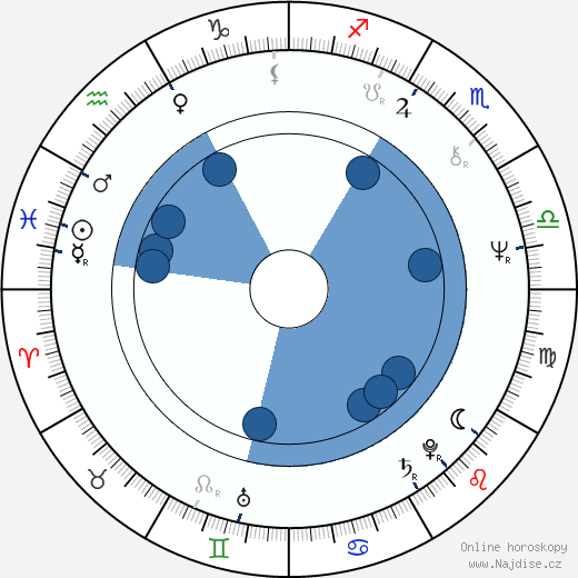 Ottis Toole wikipedie, horoscope, astrology, instagram