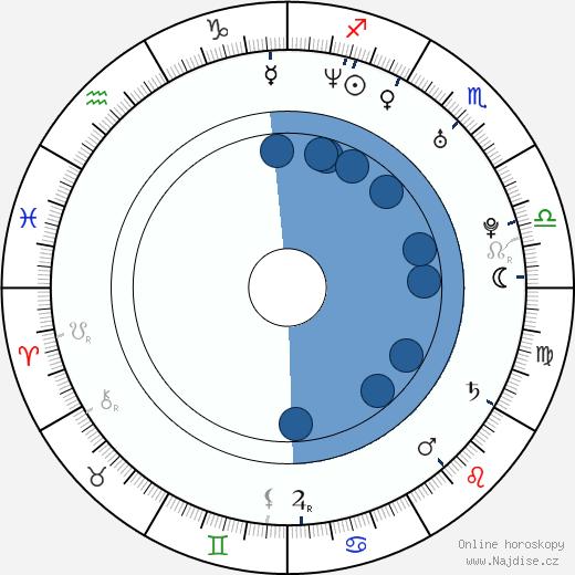 Paddy Kelly wikipedie, horoscope, astrology, instagram