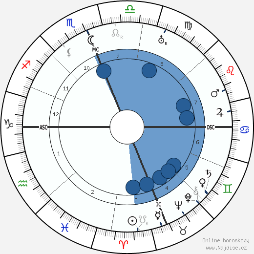 Paolo Abbate wikipedie, horoscope, astrology, instagram