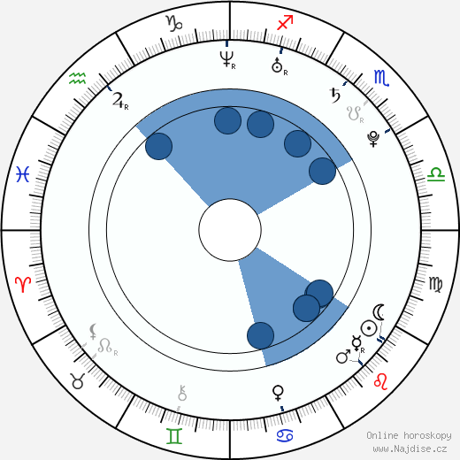 Paolo Bacchini wikipedie, horoscope, astrology, instagram