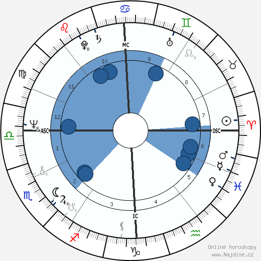 Pascal Lamy wikipedie, horoscope, astrology, instagram