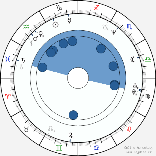Patrick Dempsey wikipedie, horoscope, astrology, instagram