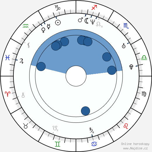 Patrick Sabongui wikipedie, horoscope, astrology, instagram