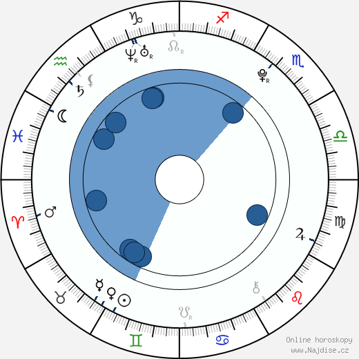 Paul Griffiths wikipedie, horoscope, astrology, instagram
