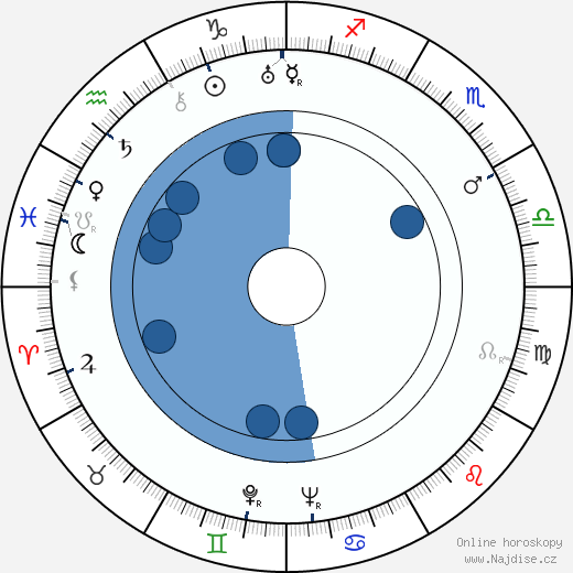 Paul Henreid wikipedie, horoscope, astrology, instagram