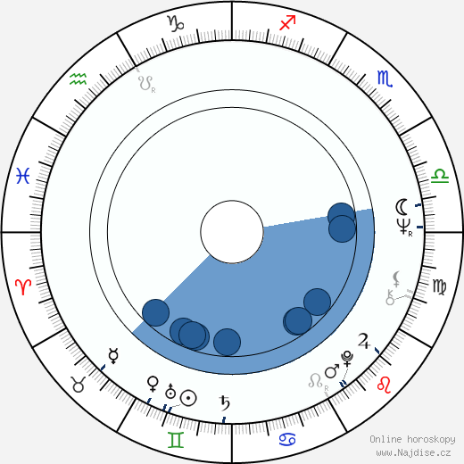 Paul Keith wikipedie, horoscope, astrology, instagram