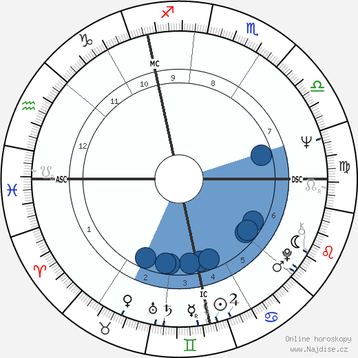 Paul McCartney wikipedie, horoscope, astrology, instagram