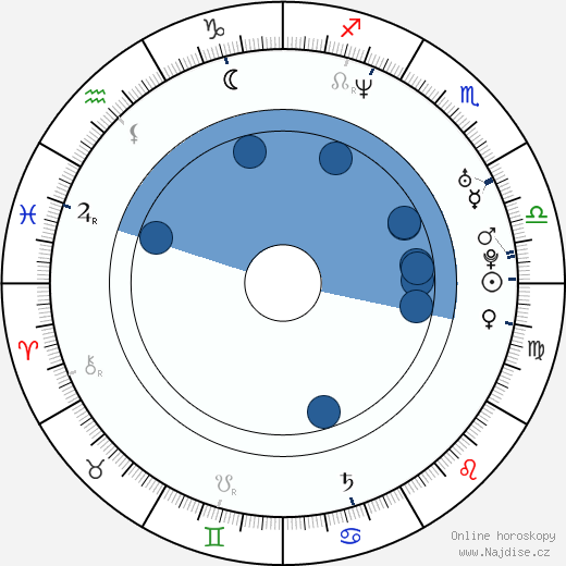 Pavel Poulíček wikipedie, horoscope, astrology, instagram