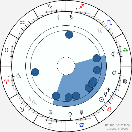 Pavel Robin wikipedie, horoscope, astrology, instagram
