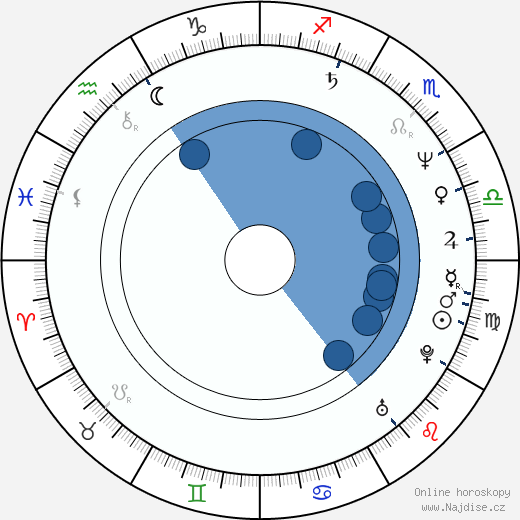 Peter Beňa wikipedie, horoscope, astrology, instagram