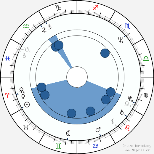 Peter Chung wikipedie, horoscope, astrology, instagram