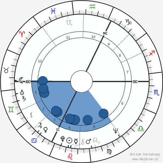 Peter Desberg wikipedie, horoscope, astrology, instagram