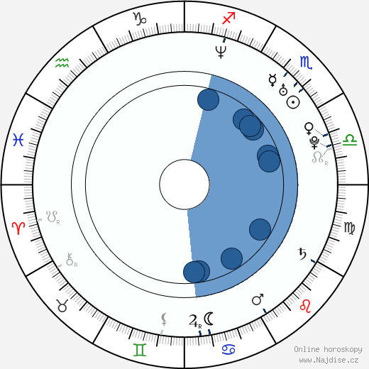 Petr Šilhánek wikipedie, horoscope, astrology, instagram