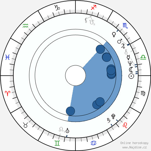 Petr Svojtka wikipedie, horoscope, astrology, instagram