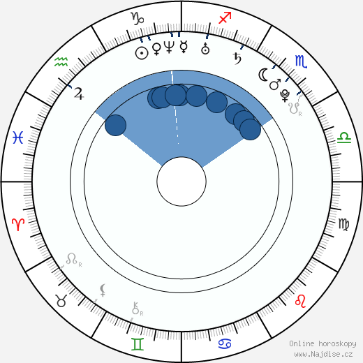 Petter Northug wikipedie, horoscope, astrology, instagram