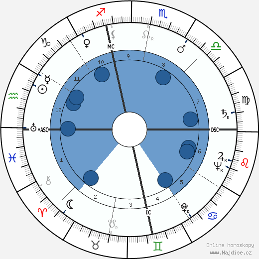 Philip Caldwell wikipedie, horoscope, astrology, instagram