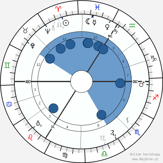 Pierre Monteaux wikipedie, horoscope, astrology, instagram