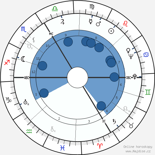 Pierre Schaeffer wikipedie, horoscope, astrology, instagram