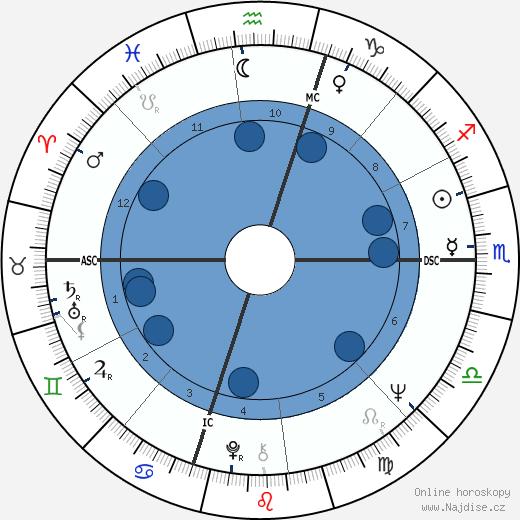 Pino Donaggio wikipedie, horoscope, astrology, instagram