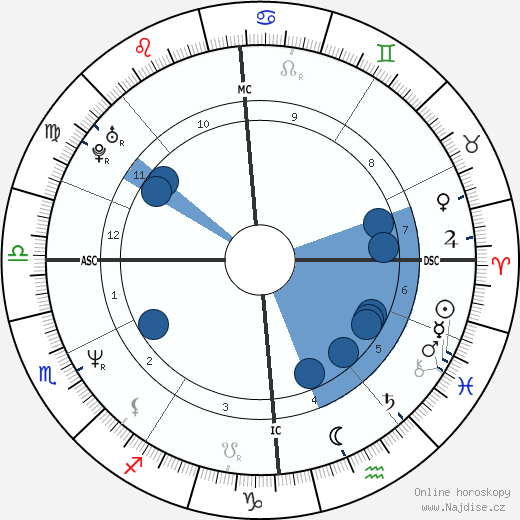 princ Edward wikipedie, horoscope, astrology, instagram
