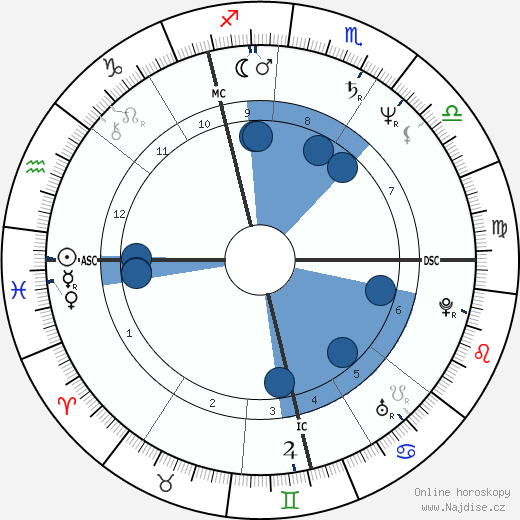 princ Ernst August wikipedie, horoscope, astrology, instagram