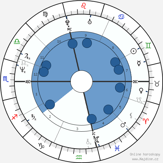 Prince wikipedie, horoscope, astrology, instagram