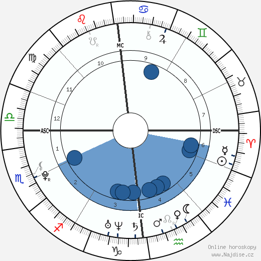 princezna Eugenie wikipedie, horoscope, astrology, instagram